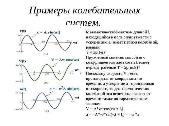 Примеры колебательных систем. Математический маятник длиной l, находящийся в поле силы тяжести с ускорением g, имеет период колебаний, равный:T = 2p(l/g)1/2.Пружинный маятник массой m с коэффициентом жесткости k имеет период, равеный T = 2p(m/k)1/2.…