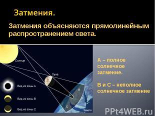 Затмения. Затмения объясняются прямолинейным распространением света.А – полное с