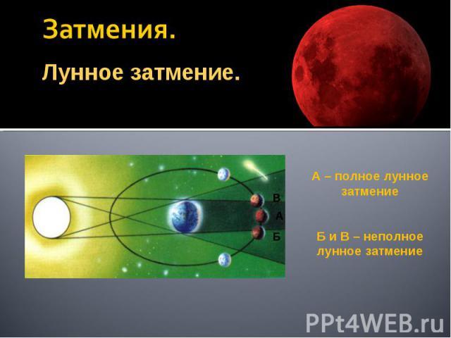 Затмения. Лунное затмение.А – полное лунное затмениеБ и В – неполное лунное затмение