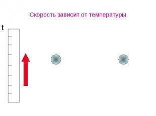 Скорость зависит от температуры