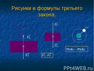 Рисунки и формулы третьего закона.