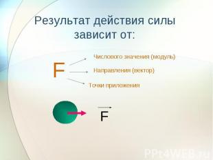 Результат действия силы зависит от:
