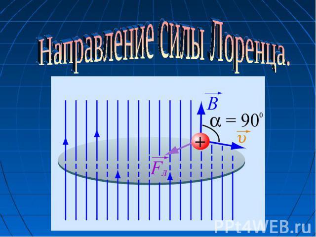 Направление силы Лоренца.