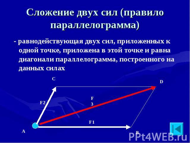 Сложение двух сил (правило параллелограмма) - равнодействующая двух сил, приложенных к одной точке, приложена в этой точке и равна диагонали параллелограмма, построенного на данных силах