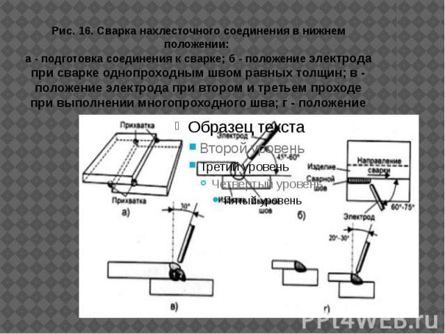Рис. 16. Сварка нахлесточного соединения в нижнем положении: a - подготовка соединения к сварке; б - положение электрода при сварке однопроходным швом равных толщин; в - положение электрода при втором и третьем проходе при выполнении многопроходного…