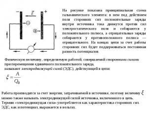 На рисунке показана принципиальная схема гальванического элемента: в нем под дей