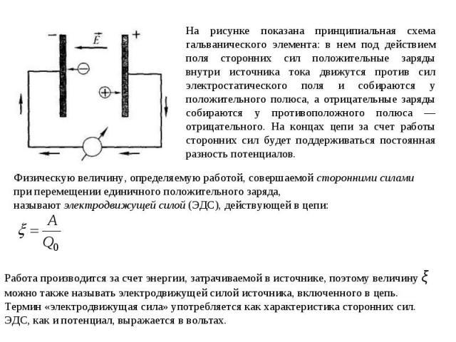 На рисунке показана принципиальная схема гальванического элемента: в нем под действием поля сторонних сил положительные заряды внутри источника тока движутся против сил электростатического поля и собираются у положительного полюса, а отрицательные з…