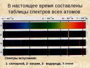 В настоящее время составлены таблицы спектров всех атомов Спектры испускания: 1-