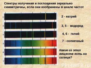 Спектры излучения и поглощения зеркально симметричны, если они изображены в шкал