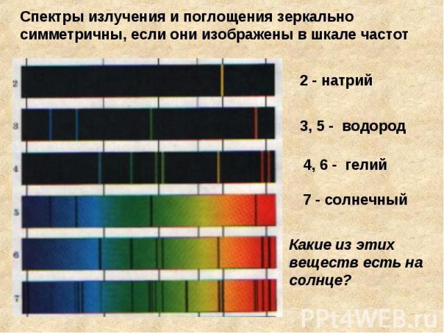 Спектры излучения и поглощения зеркально симметричны, если они изображены в шкале частот 2 - натрий3, 5 - водород4, 6 - гелий7 - солнечныйКакие из этих веществ есть на солнце?
