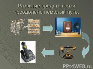 Развитие средств связи преодолело немалый путь.