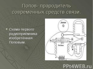 Попов- прародитель современных средств связи. Схема первого радиоприёмника изобр