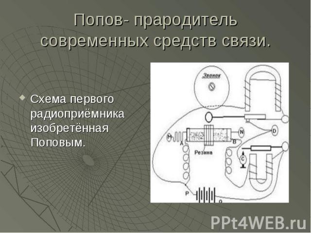 Попов- прародитель современных средств связи. Схема первого радиоприёмника изобретённая Поповым.