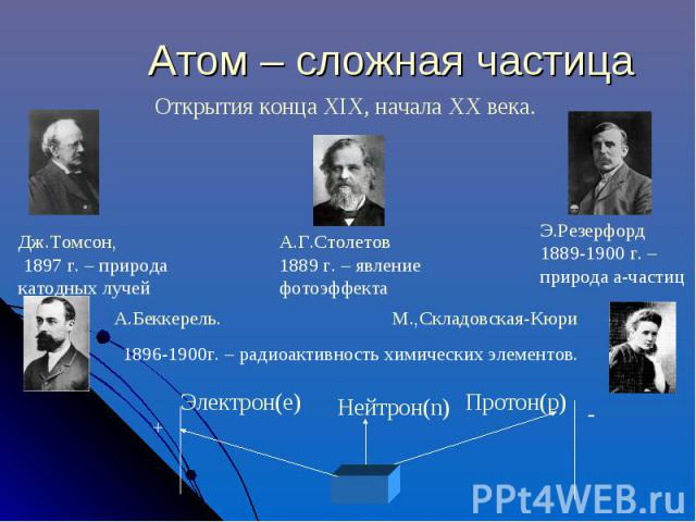 Атом – сложная частица