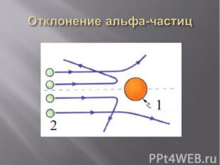 Отклонение альфа-частиц