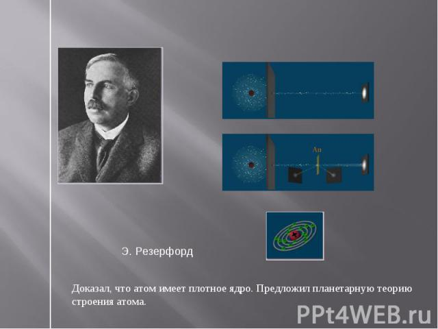 Э. РезерфордДоказал, что атом имеет плотное ядро. Предложил планетарную теорию строения атома.