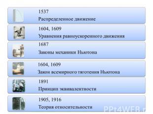 1537Распределенное движение1604, 1609 Уравнения равноускоренного движения1687Зак