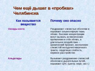 Чем ещё дышат в «пробках» Челябинска