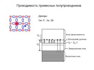 Проводимость примесных полупроводников