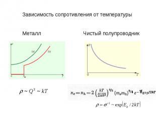 Зависимость сопротивления от температурыМеталл Чистый полупроводник