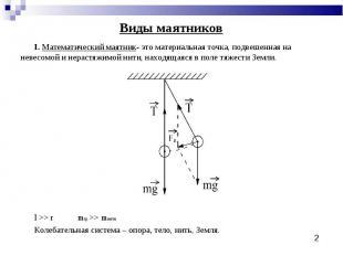 Виды маятников I. Математический маятник- это материальная точка, подвешенная на