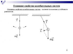 Основное свойство колебательных систем Основное свойство колебательных систем –