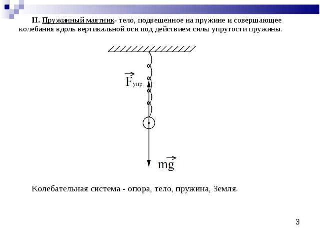II. Пружинный маятник- тело, подвешенное на пружине и совершающее колебания вдоль вертикальной оси под действием силы упругости пружины.Колебательная система - опора, тело, пружина, Земля.