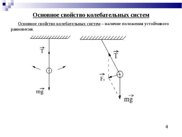 Основное свойство колебательных систем Основное свойство колебательных систем – наличие положения устойчивого равновесия.