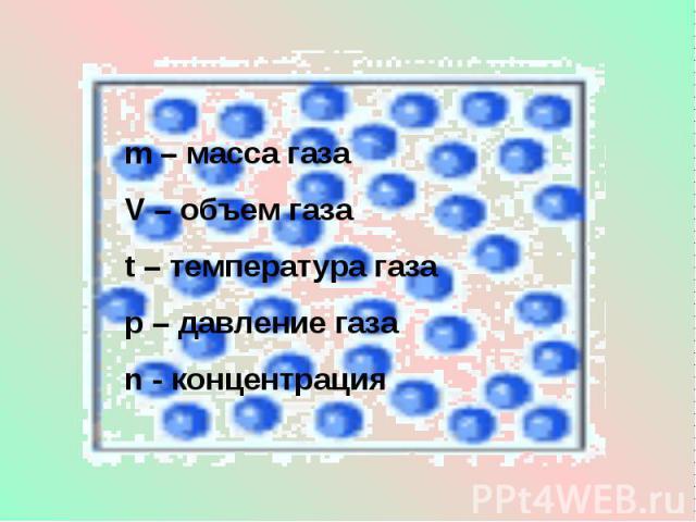 m – масса газа V – объем газаt – температура газаp – давление газаn - концентрация