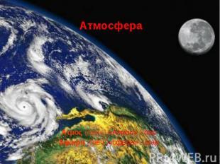 Атмосфера Ατμος (греч.) «Атмос» - парΔφαίρα (греч.)«сфера» - шар