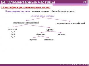 §4. Элементарные частицы I. Классификация элементарных частицЭлементарные частиц