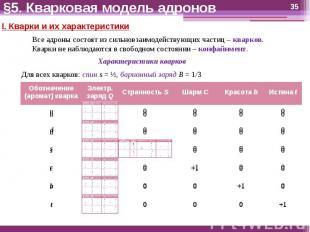 §5. Кварковая модель адронов I. Кварки и их характеристикиВсе адроны состоят из