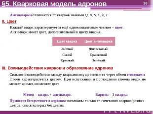 §5. Кварковая модель адронов Антикварки отличаются от кварков знаками Q, B, S, C
