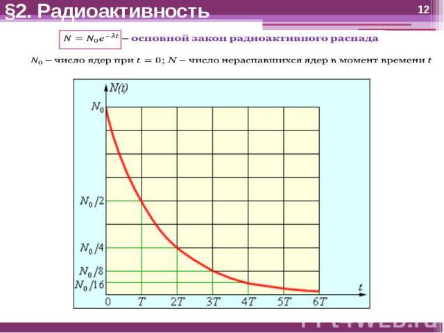 §2. Радиоактивность