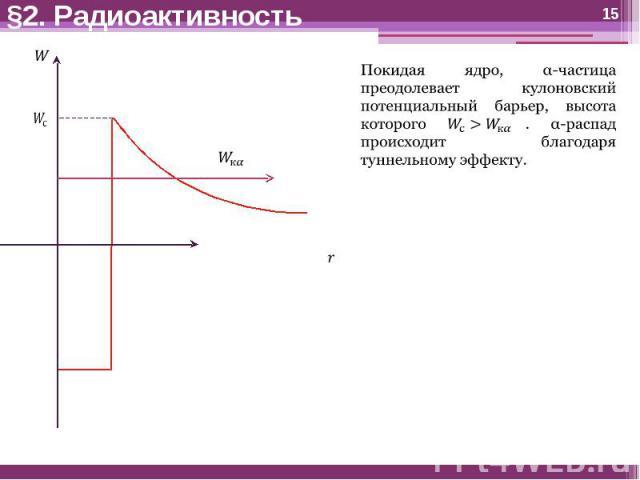 §2. Радиоактивность Покидая ядро, α-частица преодолевает кулоновский потенциальный барьер, высота которого