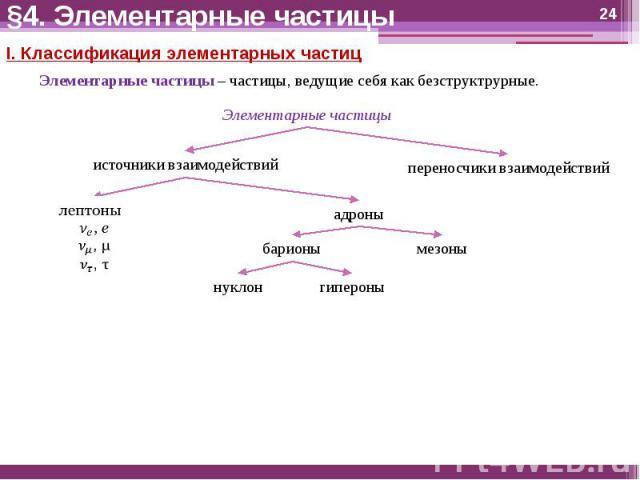 §4. Элементарные частицы I. Классификация элементарных частицЭлементарные частицы – частицы, ведущие себя как безструктрурные.
