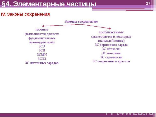 §4. Элементарные частицы IV. Законы сохраненияЗаконы сохраненияточные(выполняются для всехфундаментальныхвзаимодействий)ЗСЭЗСИЗСМИЗСЭЗЗС лептонных зарядовприближённые(выполняются в некоторыхвзаимодействиях)ЗС барионного зарядаЗС чётностиЗС изоспинаЗ…