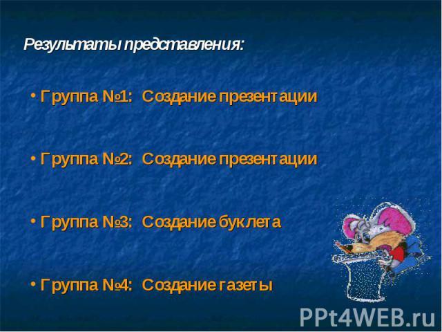 Результаты представления: Группа №1: Создание презентации Группа №2: Создание презентации Группа №3: Создание буклета Группа №4: Создание газеты