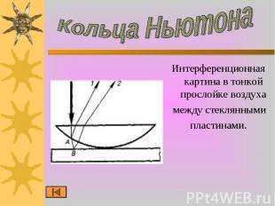 Кольца Ньютона Интерференционная картина в тонкой прослойке воздуха между стекля