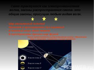 Свет трактуется как электромагнитная волна, законы распространения света- это об