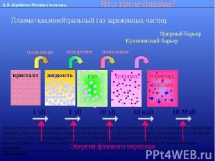 Что такое плазма?Плазма=квазинейтральный газ заряженных частицПри достаточно сил