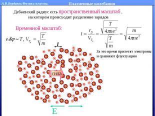 Плазменные колебанияДебаевский радиус есть пространственный масштаб , на котором
