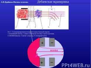 Дебаевская экранировкаРис.1. Схема формирования атомарного пучка большой энергии