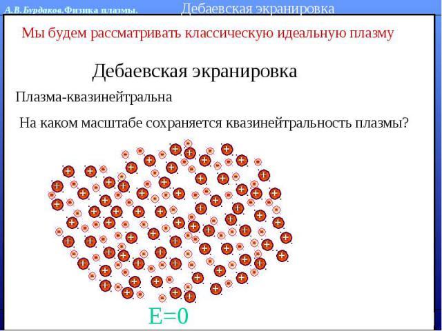 Дебаевская экранировкаМы будем рассматривать классическую идеальную плазмуДебаевская экранировкаПлазма-квазинейтральнаНа каком масштабе сохраняется квазинейтральность плазмы?