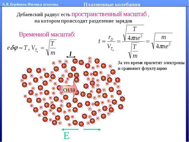 Плазменные колебанияДебаевский радиус есть пространственный масштаб , на котором происходит разделение зарядов