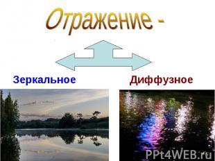 Отражение - Зеркальное Диффузное