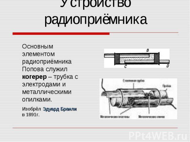 Устройство радиоприёмника Основным элементом радиоприёмника Попова служил когерер – трубка с электродами и металлическими опилками.Изобрёл Эдуард Бранли в 1891г.
