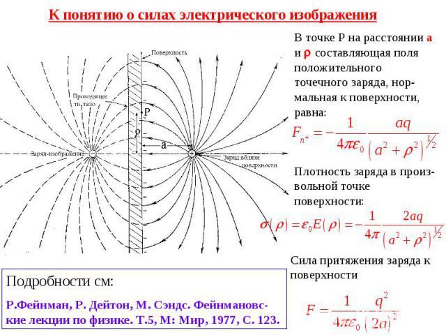 К понятию о силах электрического изображения В точке Р на расстоянии а и составляющая поля положительного точечного заряда, нор-мальная к поверхности, равна:Плотность заряда в произ-вольной точке поверхности:Сила притяжения заряда к поверхностиПодро…