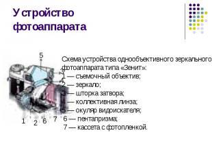 Устройство фотоаппарата Схема устройства однообъективного зеркального фотоаппара