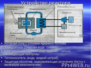 Устройство реактора Активная зона с блоками ядерного топлива.Замедлитель (тяжела